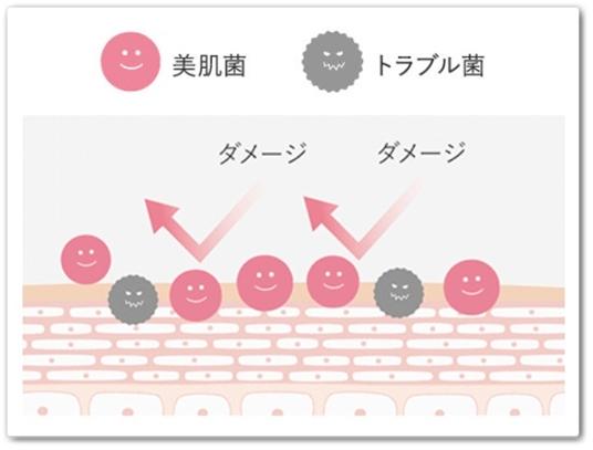 ととのうみすと 口コミ ファンファレ 毛穴 化粧水スプレー トトノウミスト 効果 通販 最安値 ブログ 成分 美肌菌