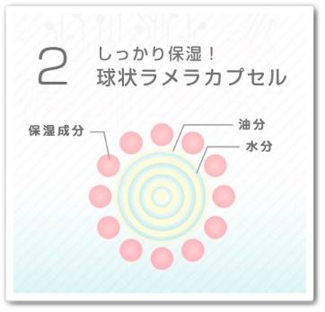 ナノクリア 口コミ 効果 FABIUS(ファビウス)ラメラ ブースター オールインワン化粧品 なのくりあ お試し 球状カプセル