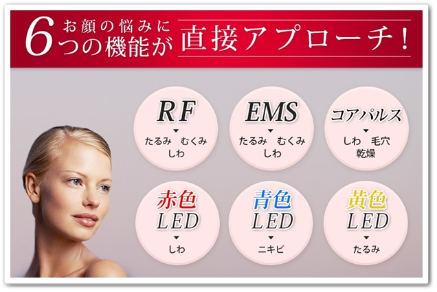 ララルーチュRF 口コミ 効果 杉本彩 美顔器 ララルーチュアールエフ 通販 最安値 公式 機能