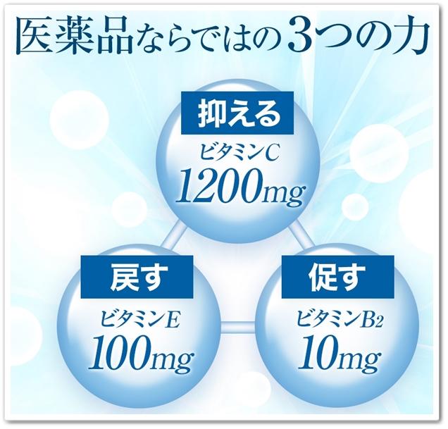 ホワイトルマン 口コミ シミ消す効果 ミスミ製薬 医薬品 white ruman ほわいとるまん 通販 成分