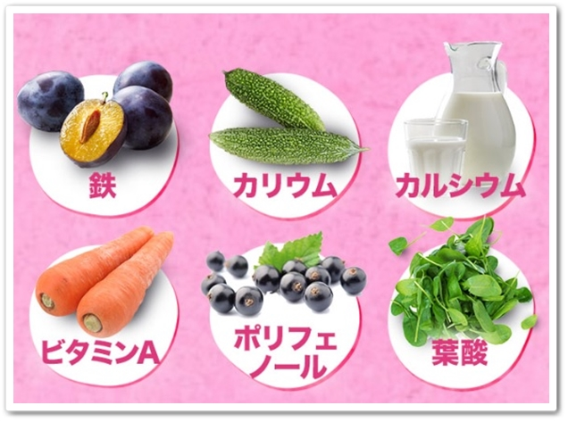 シュガリミット 口コミ 効果 糖質活用 ダイエットサプリメント Sugalimit しゅがりみっと 痩せない 成分3