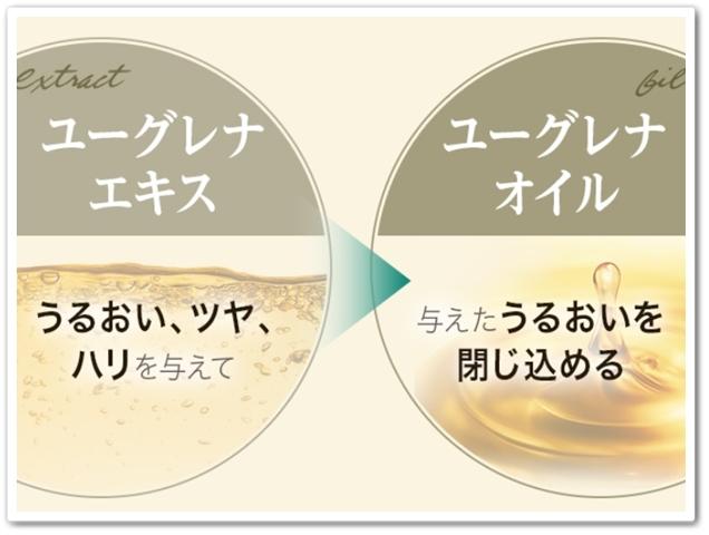 ユーグレナoneワンオールインワンパワーリフティングクリーム 口コミ 効果 通販 最安値 980円 ユーグレナエキスオイル